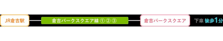 JR倉吉駅-倉吉パークスクエア線(1)(2)(3)-倉吉パークスクエア下車徒歩1分